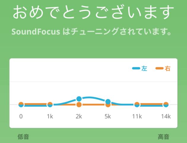 soundfocus3